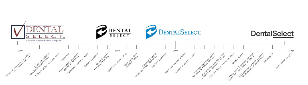 Benefits For All Dental Select